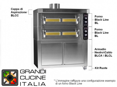 Forno Camera Singola Blackline - Camera Interna 125x70 Cm